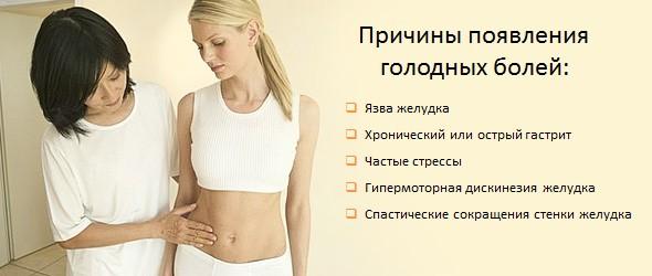Причины болей в желудке