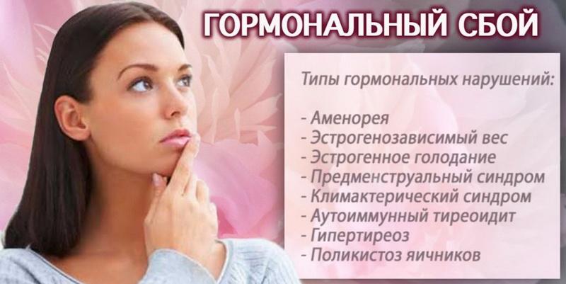 Причины и признаки гипертрихоза
