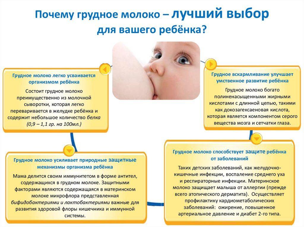 Обязательно ли кормить ребенка грудью?
