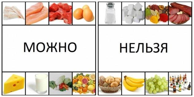 Питание при хронической форме болезни