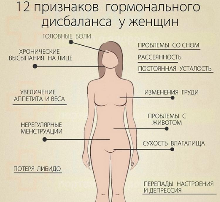 Повышенный тестостерон у женщин на что влияет при зачатии и вынашивании плода?