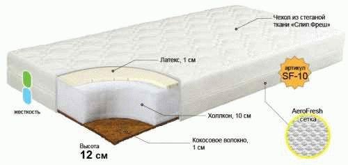 Покупки для детей: как выбрать матрас в детскую кроватку?